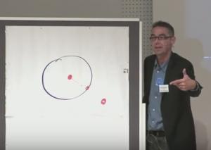Otto Scharmer über die vier Ebenen des Zuhörens